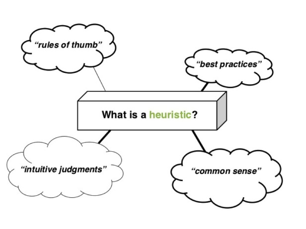 a-diagram-of-what-is-a-heuristic